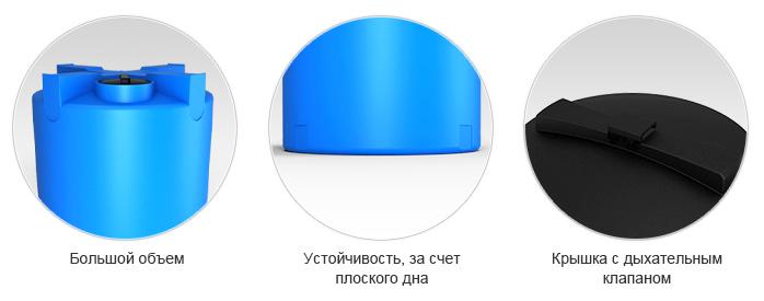 emkost_T_5000_chertezh