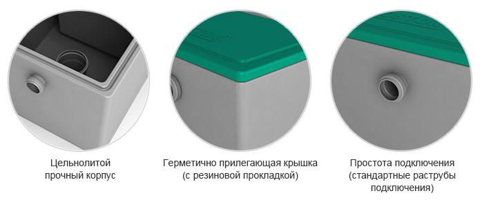 Жироуловитель «Rostok» производительностью 1 м3/час (0,30 л/с)